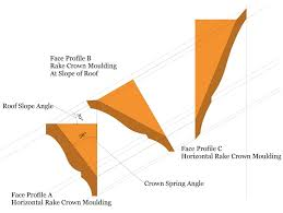 How To Cut Stair Trim Molding by Rake Crown Moulding Miter Angles