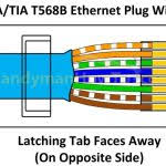 wiring diagram for cat5 crossover cable for rj45 patch cable with