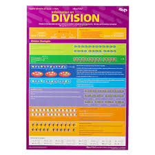 gillian miles times tables and division facts wall chart officeworks