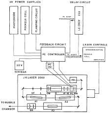 cl b motorhome wiring diagram motorhome inspection checklist