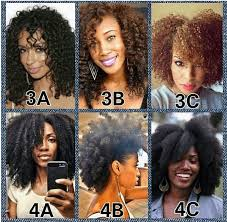 Hair Types by The Best Methods To Determine Your Hair Type Texture