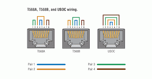 t568a t568b wiring diagram cat 6 wiring diagram standard t568b