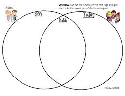 50th day of book and venn diagram worksheet by erica demaria