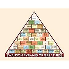 Ron Swanson Circle Desk Episode Amazon Com Parks And Recreation Swanson Pyramid Of Greatness