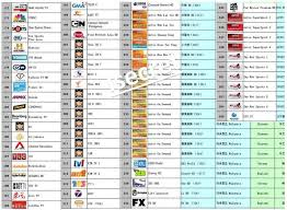 android tv box channels list buy aston x8 tv box iptv enjoy epl bpltv 1 2 3 9all astro