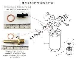 td5 fuel pressure problem landyzone land rover forum