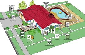 Water Drainage Problems In Backyard Weinstein Retrofitting Drainage Systems Flood Control