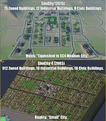 Simcity Meme - simcity where discussion of water pollution and power grids is