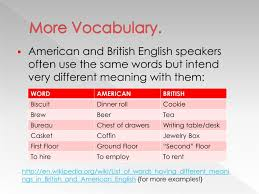 same words different meanings list of words having different meanings in american and 9251133