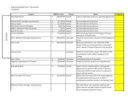 testing weekly status report template weekly status report mail format project progress template