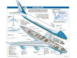 air force one layout donald trump says new air force one will cost 5 36b what s inside