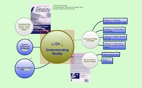 Mind Map Examples Conceptdraw Samples Science And Education U2014 Psychology