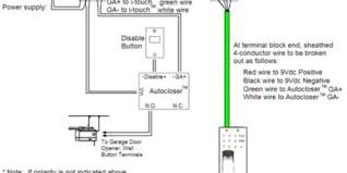 subwoofer wiring diagrams inside monoblock diagram kwikpik me