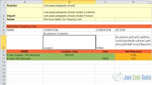 factory pattern in java with exle drools decision table exle exles java code geeks 2018