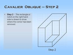 oblique views oblique drawings provide a quick way to sketch an