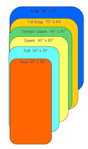 full bed compared to twin best full vs queen bed bed size comparison guide cal king vs king