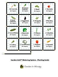 comprehensive plant spacing chart u0026 plant spacing guide