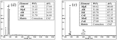 metals free full text study of the precipitation hardening