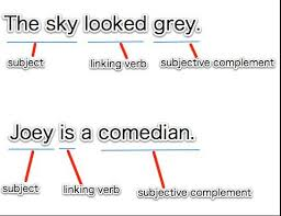 lots of linking verb examples definitions u0026 use in sentence
