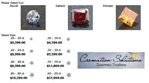 cremation diamond cremation diamond fraud report of 2011 from jewelry adjuster