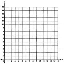 coordinate graph 1 5 plotting points on a coordinate grid gruending math 6