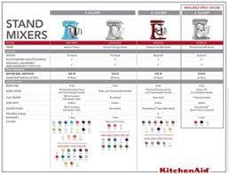 kitchenaid mixer comparison table kitchenaid stand mixer comparison chart paulasbread com kitchenaid