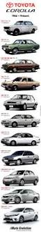 26 best toyota images on pinterest toyota cars and jeep