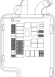 alfa romeo fuse box diagram alfa wiring diagrams instruction
