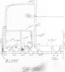 Bathroom Sink Plumbing Diagram Beautiful Within Bathroom Rough In Bathroom Plumbing Simply Home