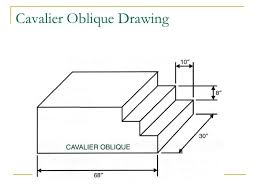 cabinet oblique sketch definition memsaheb net
