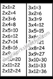 Printable Times Table Chart Times Table U2013 Times Table Chart Free Printable Worksheets
