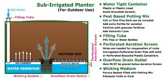 Diy Self Watering Herb Garden Sip Basics Self Watering Sub Irrigated Planter Gardening