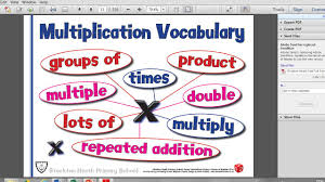 year 6 times tables 2014 curriculum know by heart facts for all