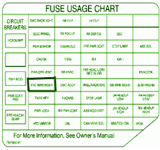 2000 pontiac montana fuse panel diagram 2000 free wiring diagrams