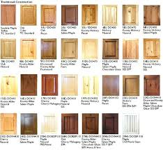 Maple Cabinet Doors Unfinished Kitchen Cabinet Doors Unfinished Pathartl