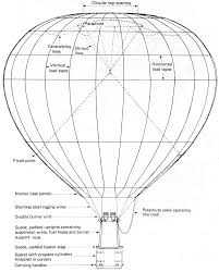 wall blueprints balloon features research pinterest