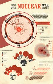 53 best infographics images on pinterest infographics data