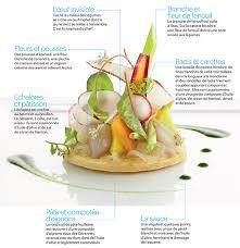 dressage des assiettes en cuisine decoration assiette gastronomique recherche food