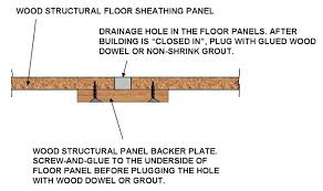 wood expansion joints building wood projects