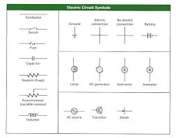 automotive electrical wiring diagrams pdf symbols din diagram