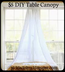 images about canopy on pinterest canopies diy and play tents idolza