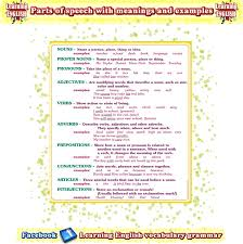 parts of speech with meanings and examples english grammar