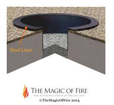 Firepit Liner Metal Pit Liner Pit Liner Pit Grill Ideas