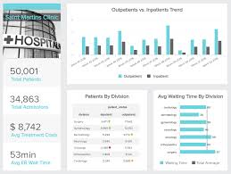 explore the best healthcare dashboard examples u0026 templates