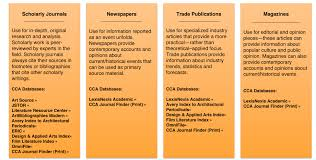 lexisnexis digital library accessing library resources insider u0027s guide to the cca libraries