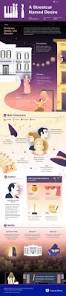 1000 images about theatre infographics on pinterest