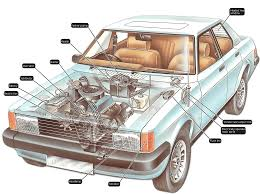 car wiring diagram software and beautiful 81 with additional