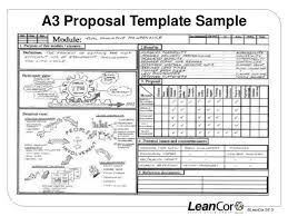 a3 report template 19 a3 template images a3 thinking a3 template powerpoint