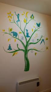 www raisova eu tvorba malovani na zed joga strom jpg