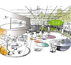 Interior Design Jobs In Usa Best 25 Interior Design Classes Ideas On Pinterest Interior